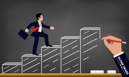 Как найти надежные уровни поддержки и сопротивления в ExpertOption