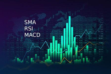 Как подключить SMA, RSI и MACD для успешной торговой стратегии в ExpertOption