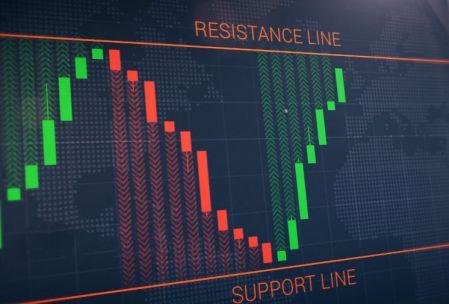 Стратегия линии отскока на платформе ExpertOption
