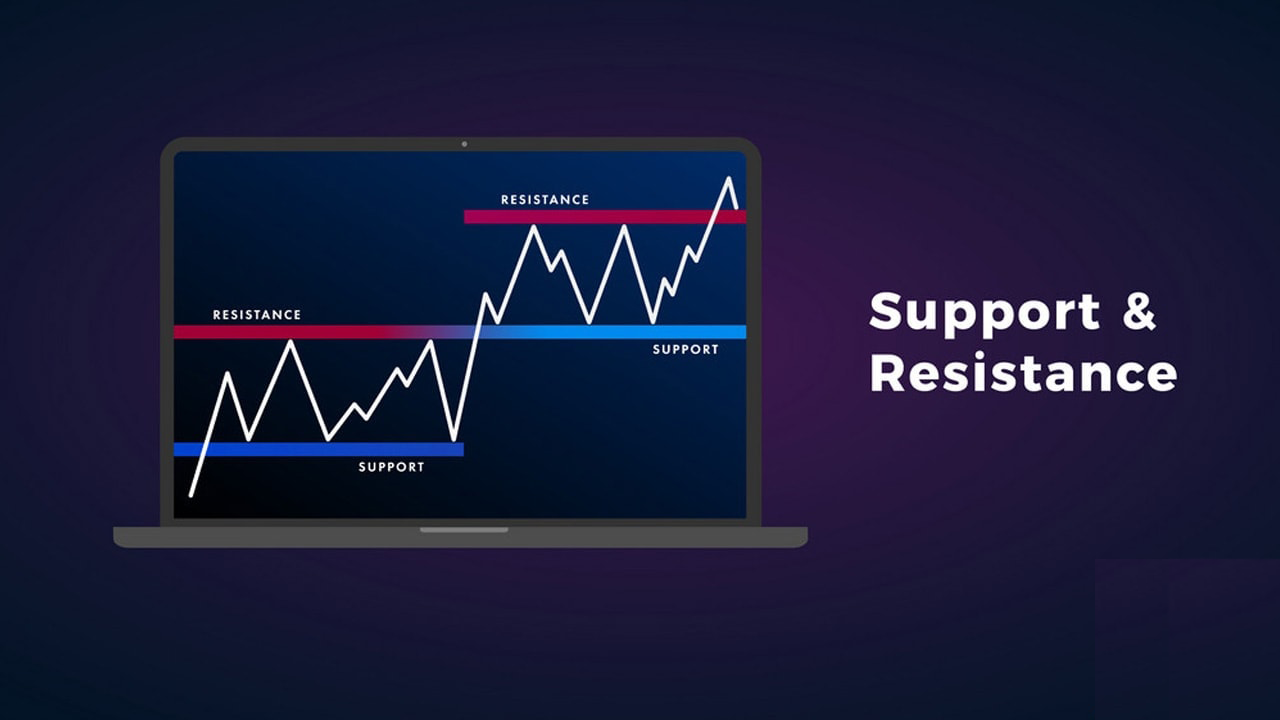 Руководство по определению того, когда цена хочет пробиться от поддержки / сопротивления на ExpertOption, и действия, которые следует предпринять
