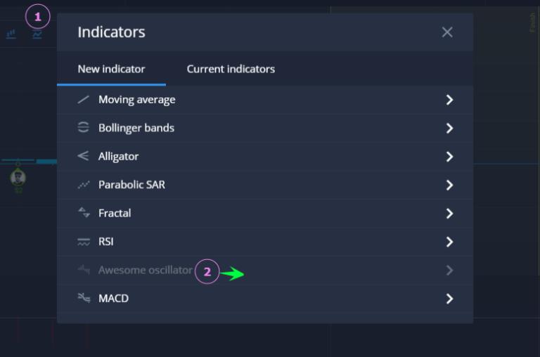 Что такое Awesome Oscillator? Используйте торговые стратегии Awesome Oscillator в ExpertOption